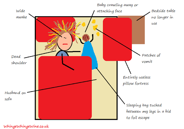 diagram of sleeping how to co sleep with a mobile baby with a helpful diagram  how to co sleep with a mobile baby