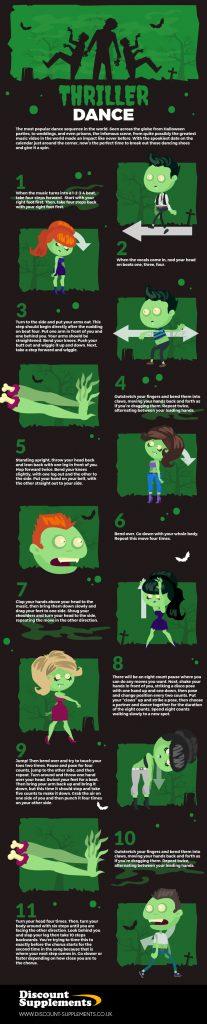 Zombie - Thriller Dance